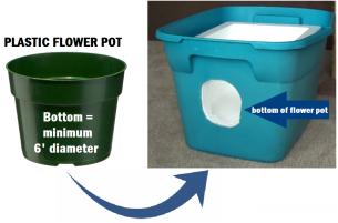 Flower pot instead of plastic tube for shelter entrance Sep2020